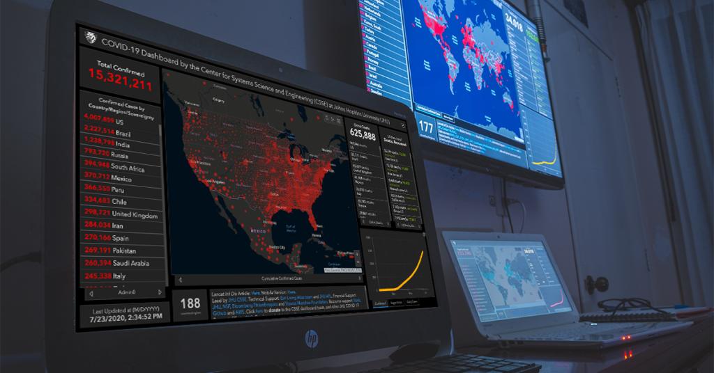 COVID-19 Analytics and Data