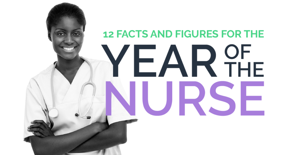 2020 Year of the Nurse